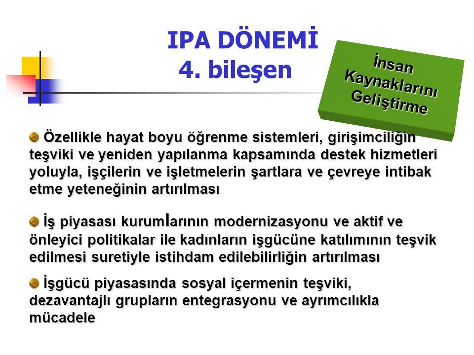 IPA DÖNEMİ 4. bileşen İnsan Kaynaklarını Geliştirme