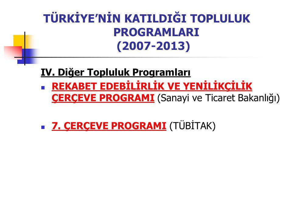 TÜRKİYE'NİN KATILDIĞI TOPLULUK PROGRAMLARI (2007-2013)