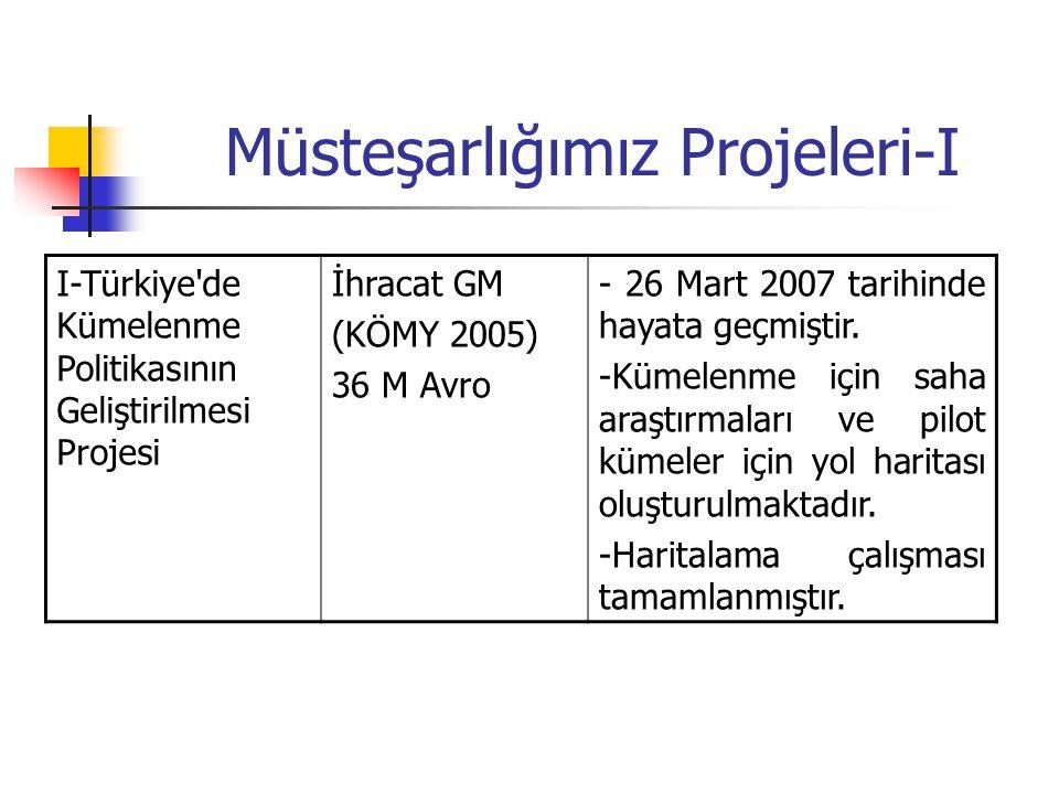Müsteşarlığımız Projeleri-I