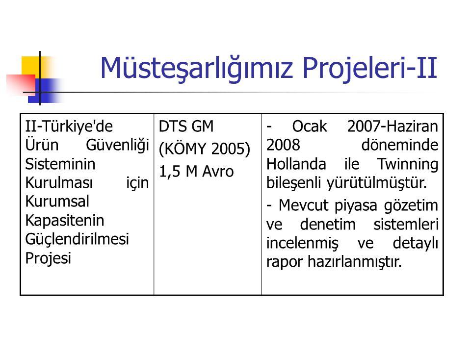Müsteşarlığımız Projeleri-II