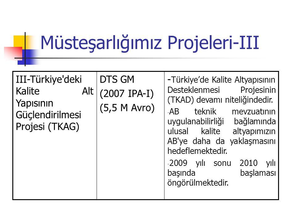 Müsteşarlığımız Projeleri-III