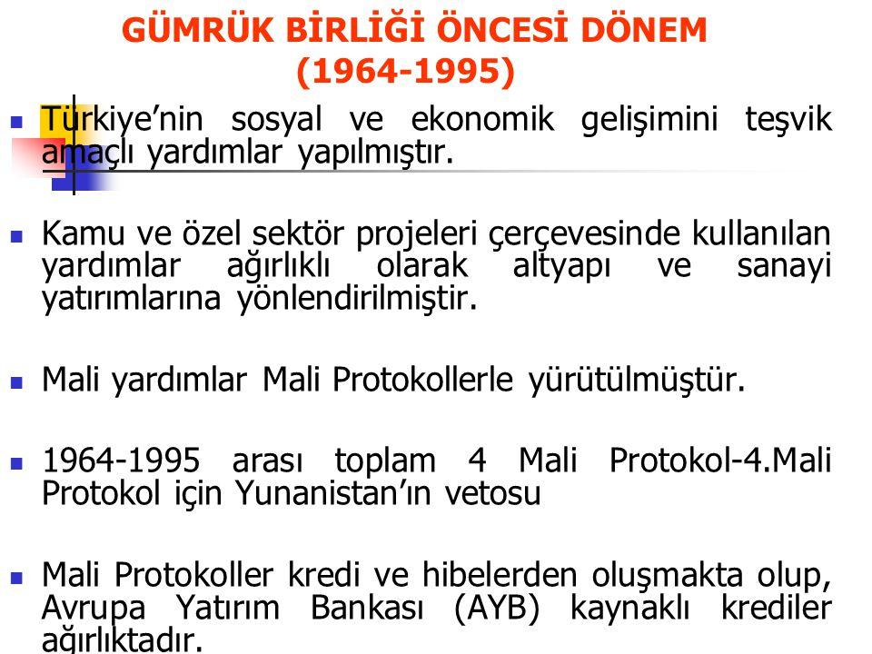 GÜMRÜK BİRLİĞİ ÖNCESİ DÖNEM (1964-1995)
