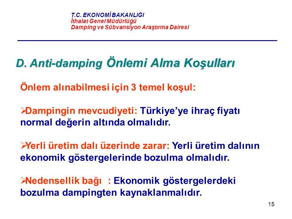 D. Anti-damping Önlemi Alma Koşulları