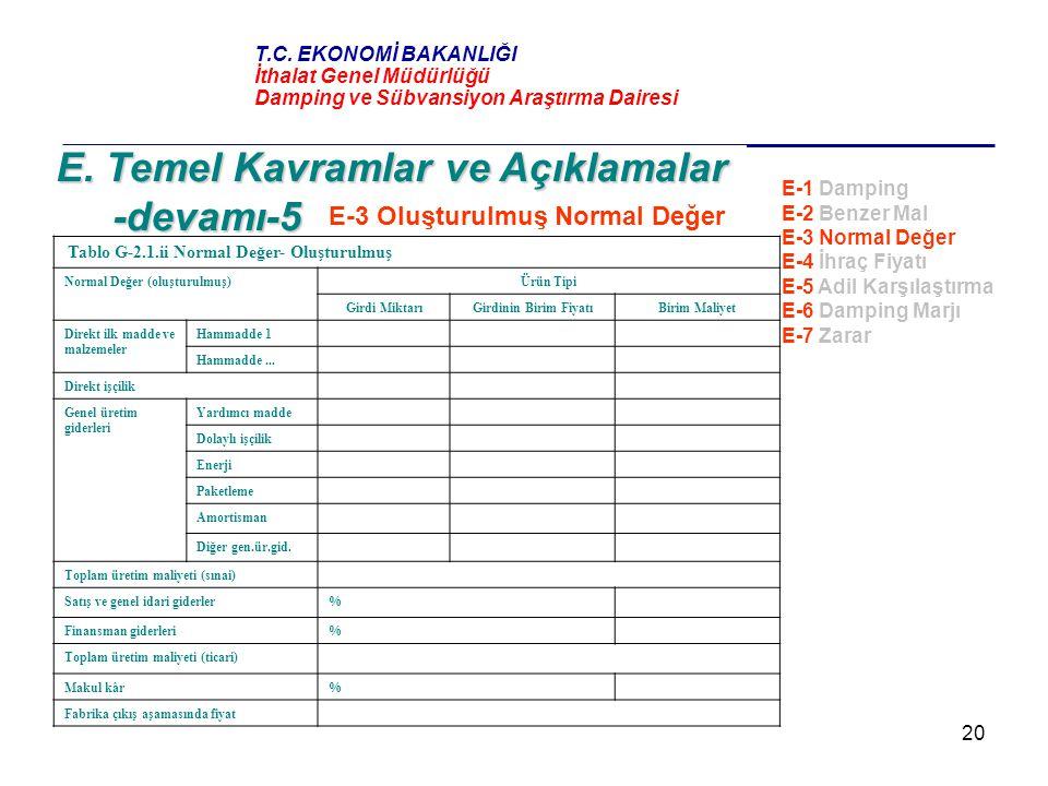 E. Temel Kavramlar ve Açıklamalar -devamı-5