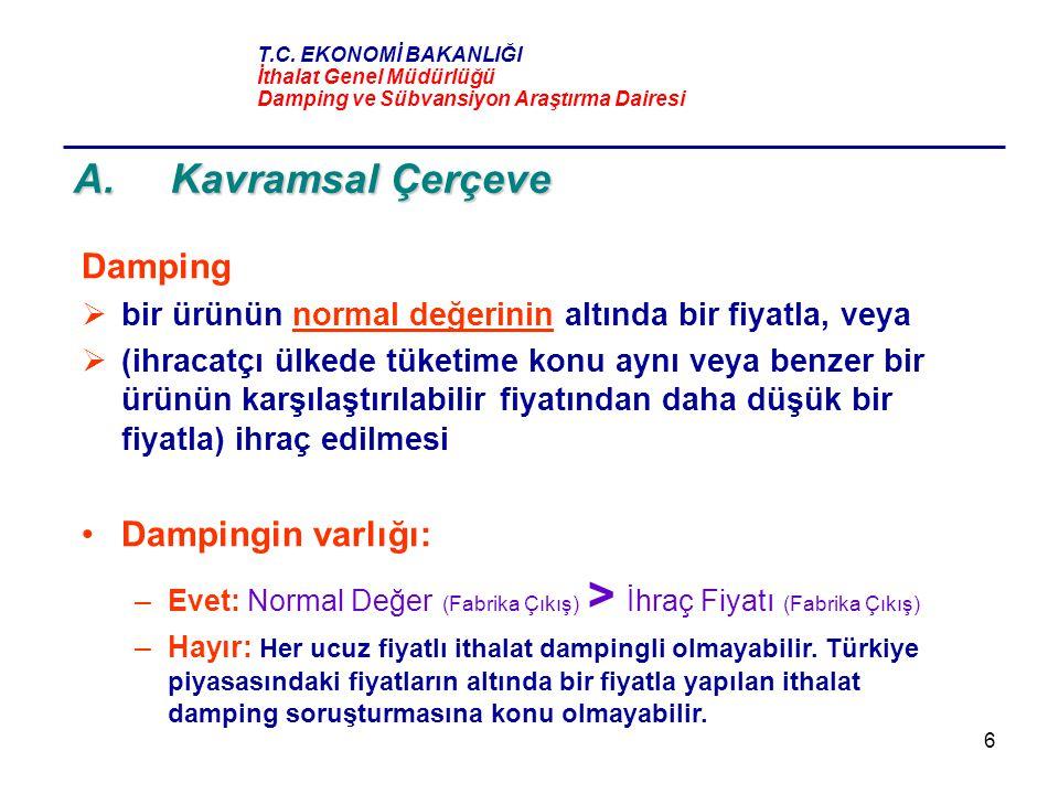 Kavramsal Çerçeve Damping Dampingin varlığı: