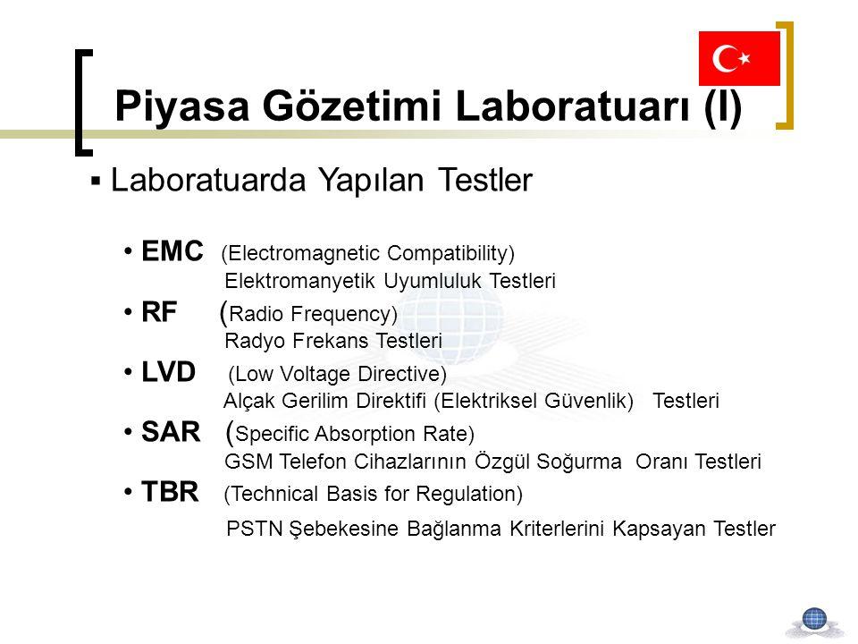 Piyasa Gözetimi Laboratuarı (I)