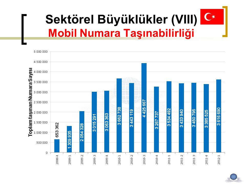 Sektörel Büyüklükler (VIII) Mobil Numara Taşınabilirliği