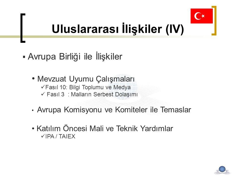 Uluslararası İlişkiler (IV)