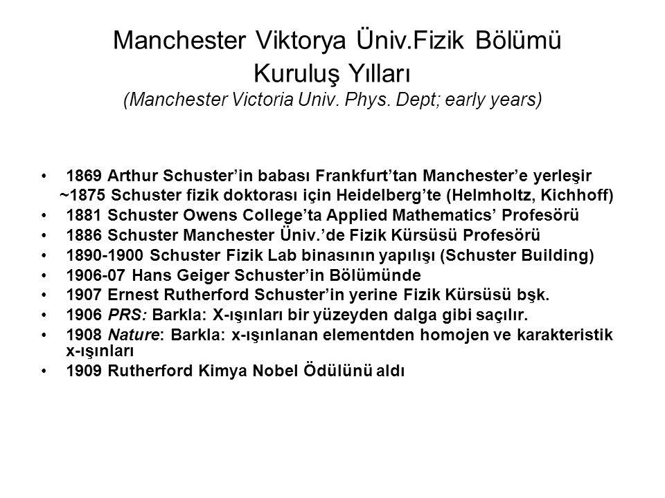 Manchester Viktorya Üniv