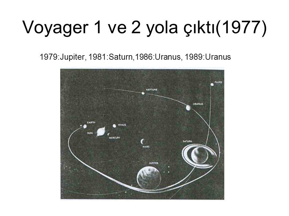 Voyager 1 ve 2 yola çıktı(1977)