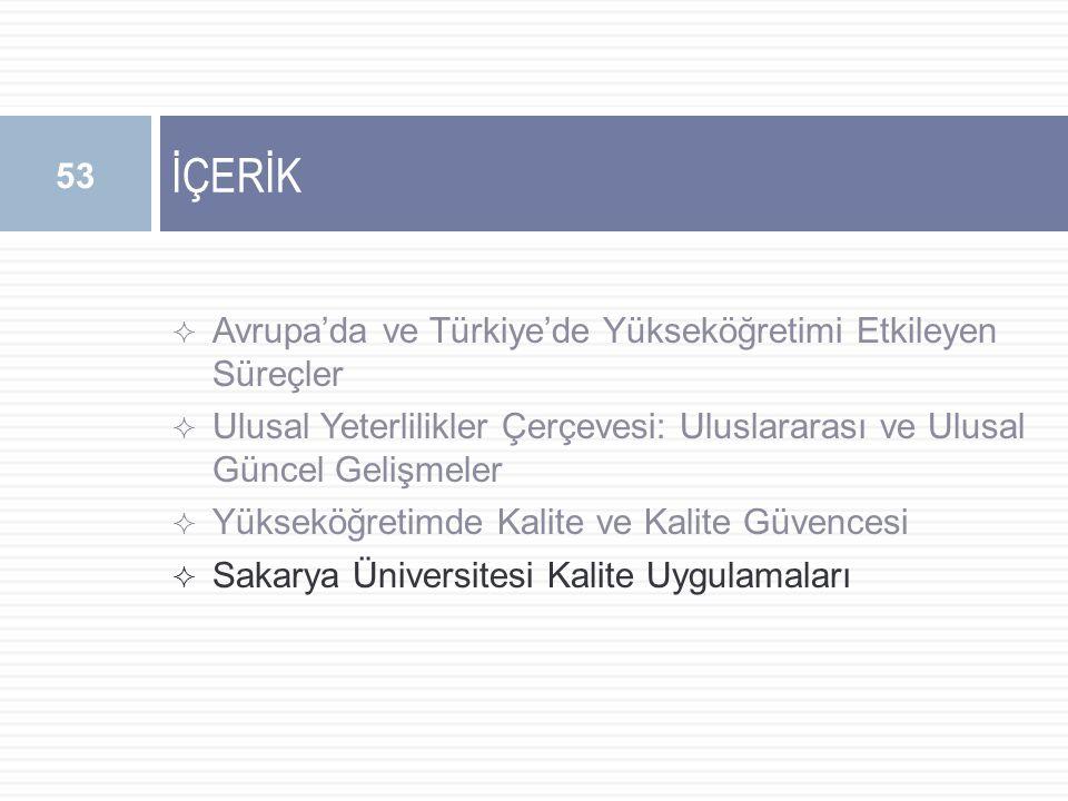 İÇERİK Avrupa'da ve Türkiye'de Yükseköğretimi Etkileyen Süreçler