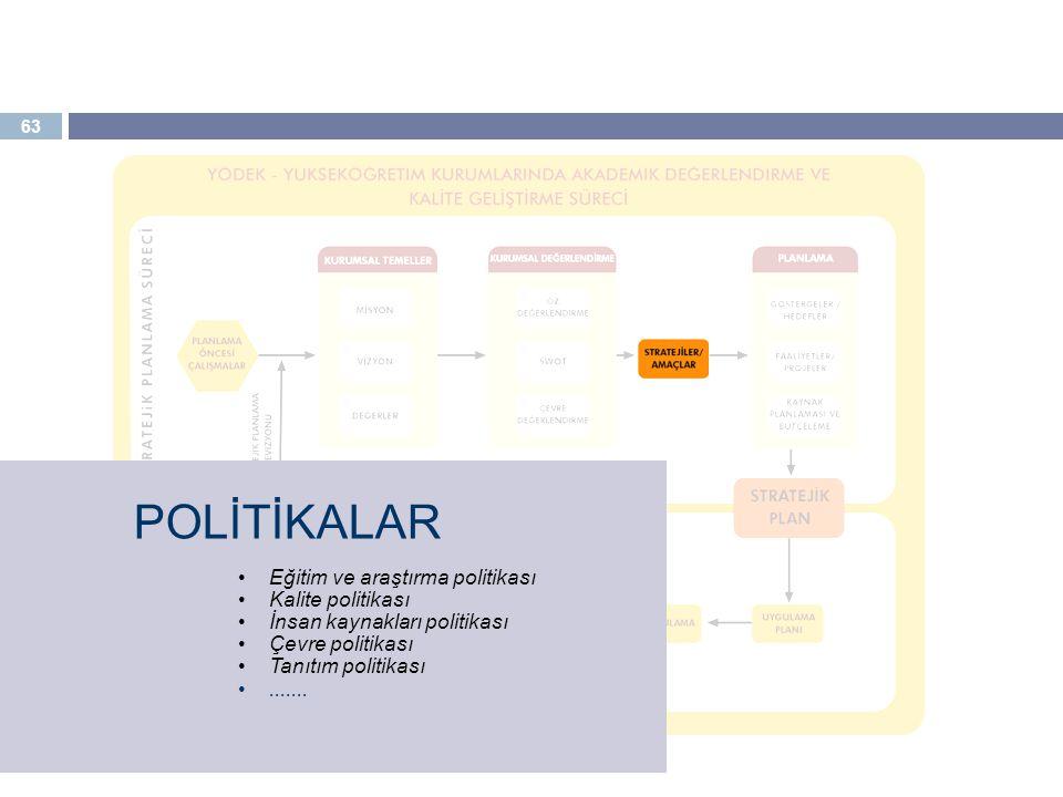 POLİTİKALAR Eğitim ve araştırma politikası Kalite politikası