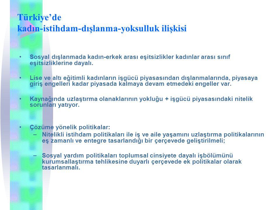 Türkiye'de kadın-istihdam-dışlanma-yoksulluk ilişkisi