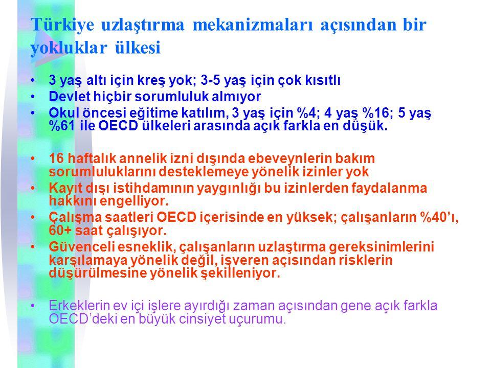 Türkiye uzlaştırma mekanizmaları açısından bir yokluklar ülkesi