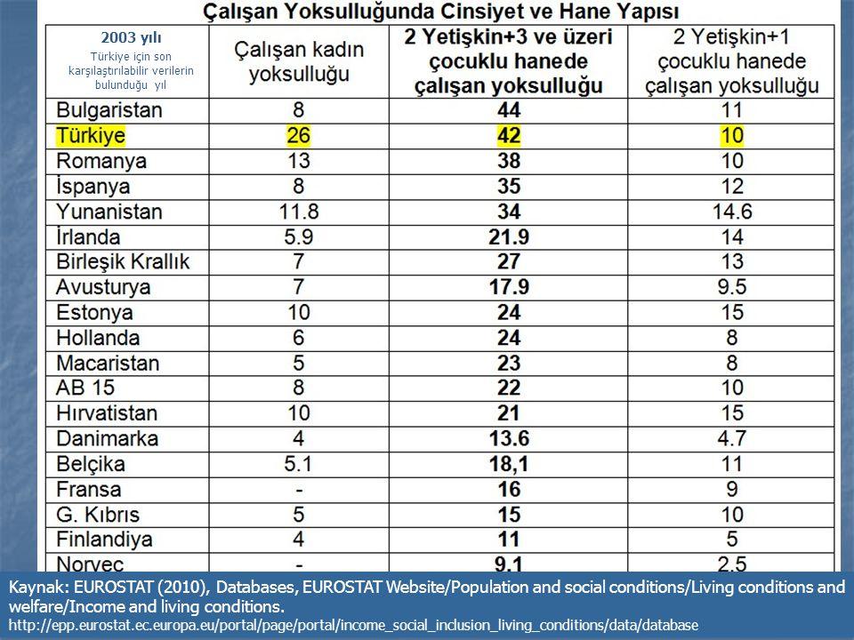 Türkiye için son karşılaştırılabilir verilerin bulunduğu yıl