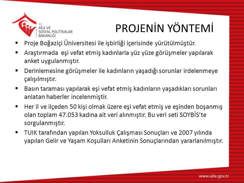 PROJENİN YÖNTEMİ Proje Boğaziçi Üniversitesi ile işbirliği içerisinde yürütülmüştür.