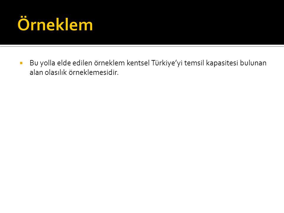 Örneklem Bu yolla elde edilen örneklem kentsel Türkiye'yi temsil kapasitesi bulunan alan olasılık örneklemesidir.