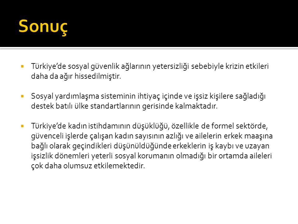 Sonuç Türkiye'de sosyal güvenlik ağlarının yetersizliği sebebiyle krizin etkileri daha da ağır hissedilmiştir.