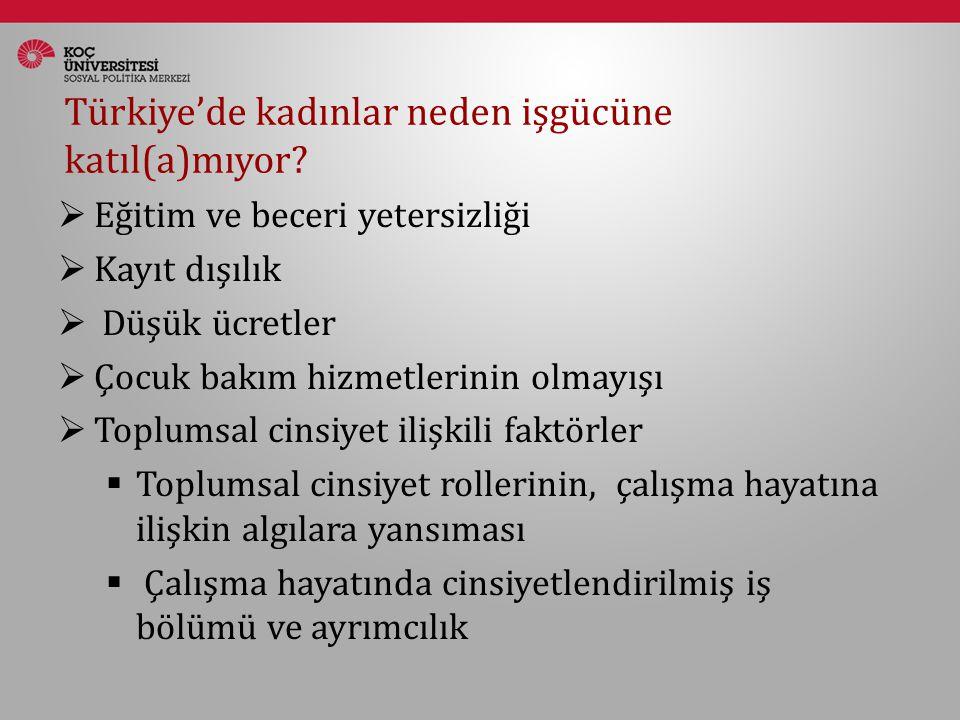 Türkiye'de kadınlar neden işgücüne katıl(a)mıyor