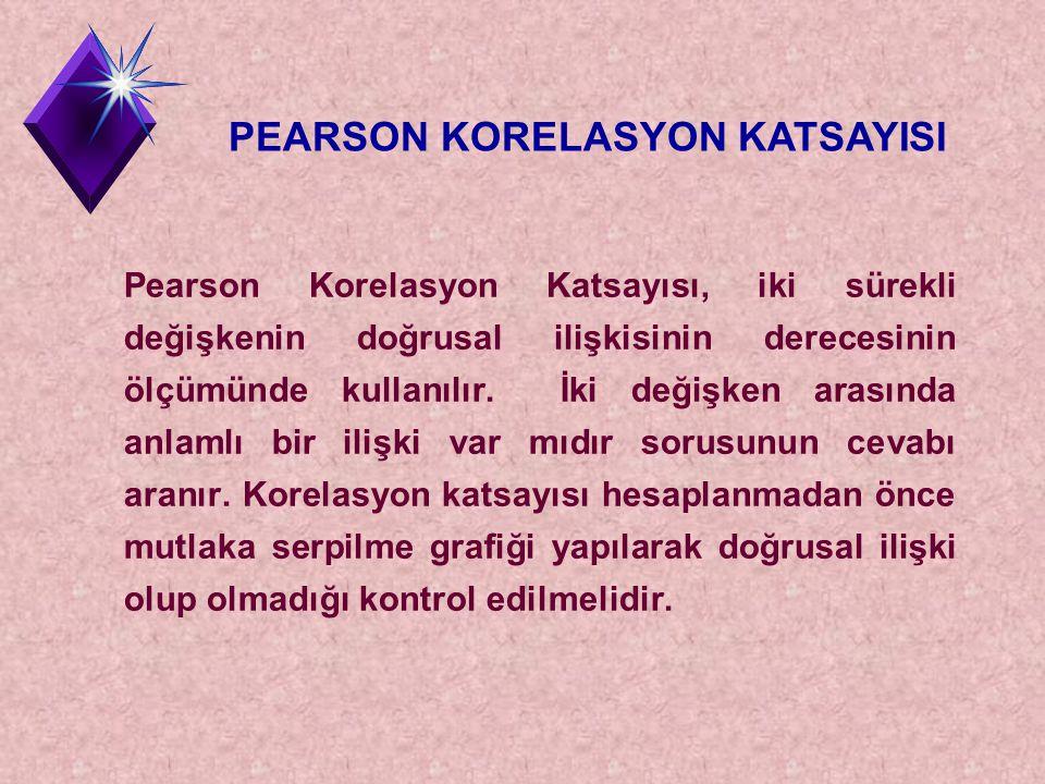 PEARSON KORELASYON KATSAYISI