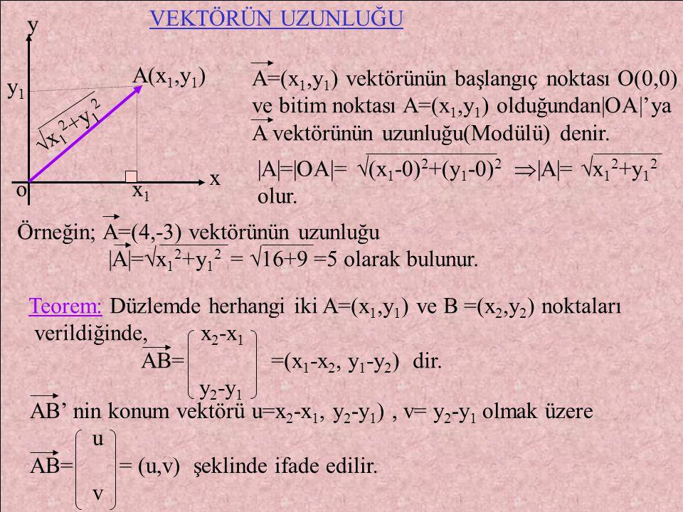 VEKTÖRÜN UZUNLUĞU y. A(x1,y1) A=(x1,y1) vektörünün başlangıç noktası O(0,0) ve bitim noktası A=(x1,y1) olduğundan|OA|'ya.