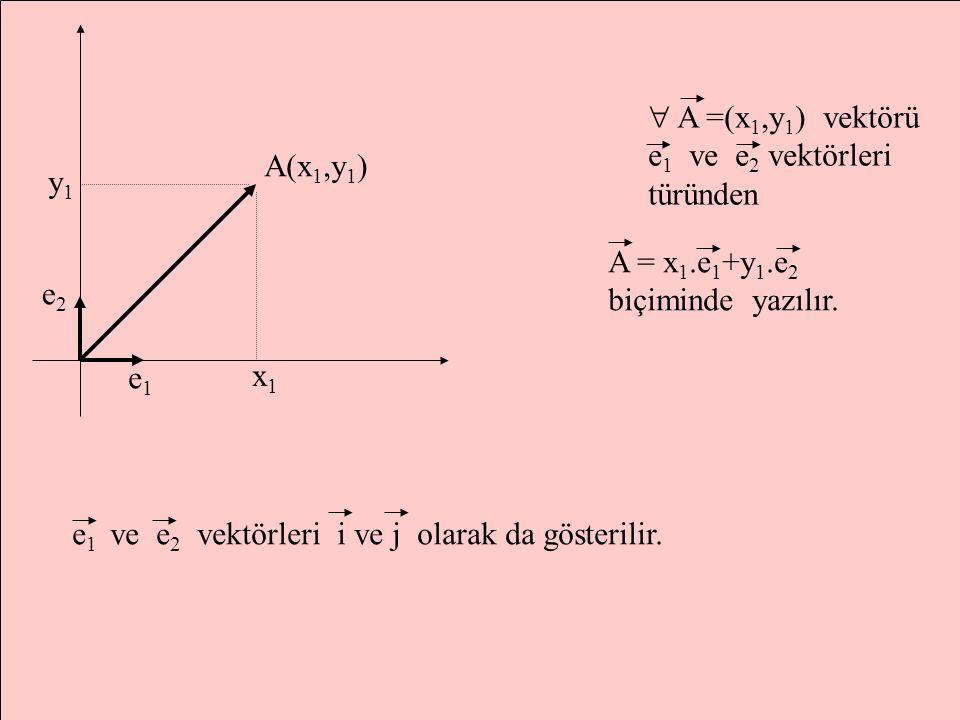 e2 e1. y1. x1. A(x1,y1)  A =(x1,y1) vektörü e1 ve e2 vektörleri türünden. A = x1.e1+y1.e2 biçiminde yazılır.
