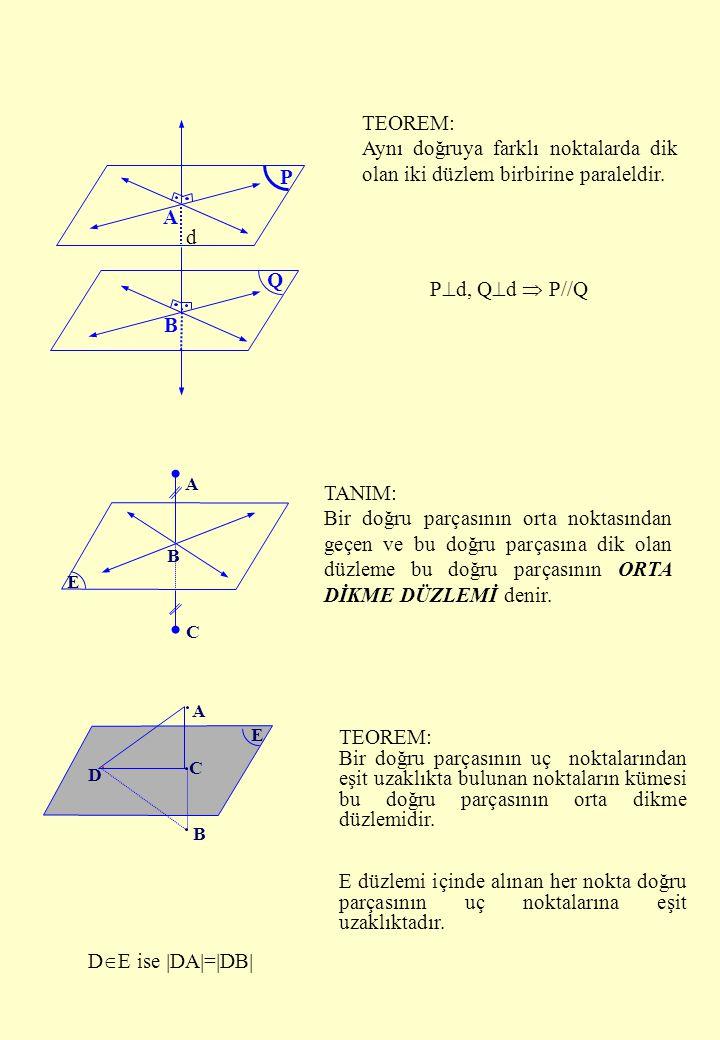TEOREM: Aynı doğruya farklı noktalarda dik olan iki düzlem birbirine paraleldir. P. Q. A. B. d.