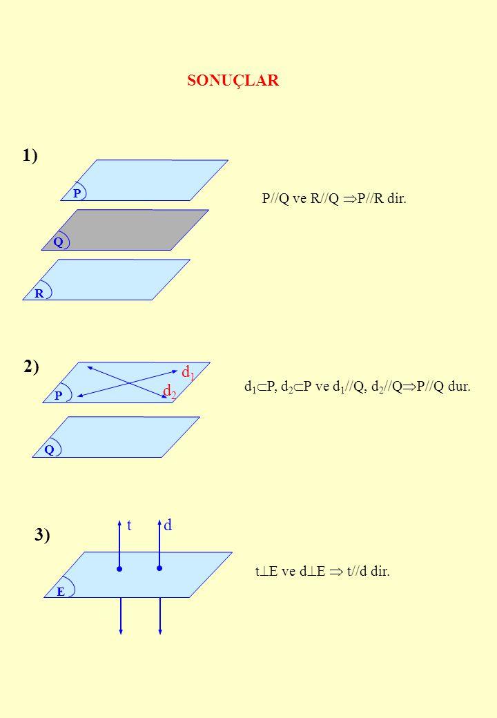 1) 2) 3) SONUÇLAR d1 d2 t d P//Q ve R//Q P//R dir.