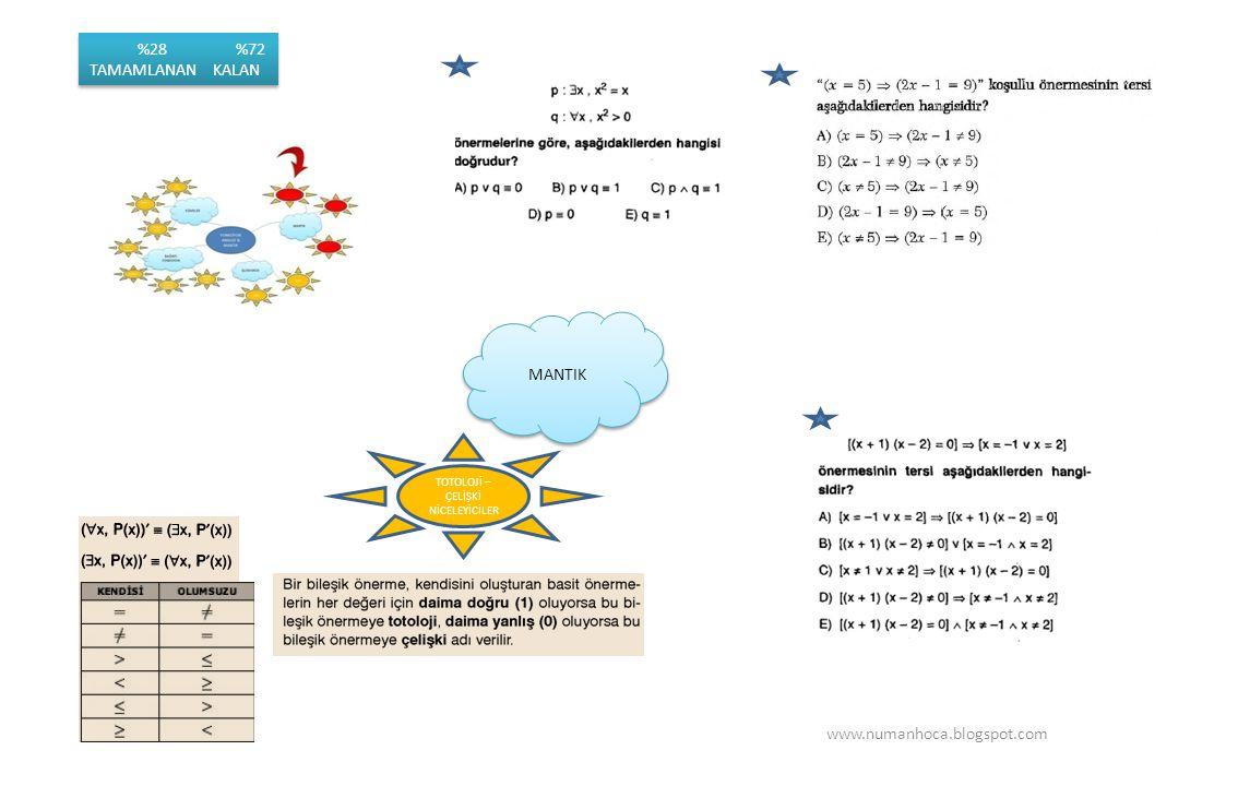 %28 %72 TAMAMLANAN KALAN MANTIK www.numanhoca.blogspot.com