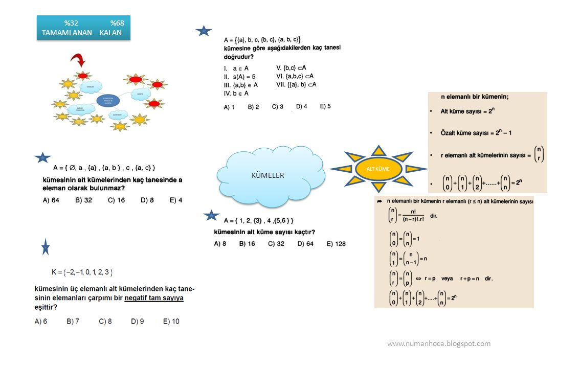 %32 %68 TAMAMLANAN KALAN KÜMELER ALT KÜME www.numanhoca.blogspot.com