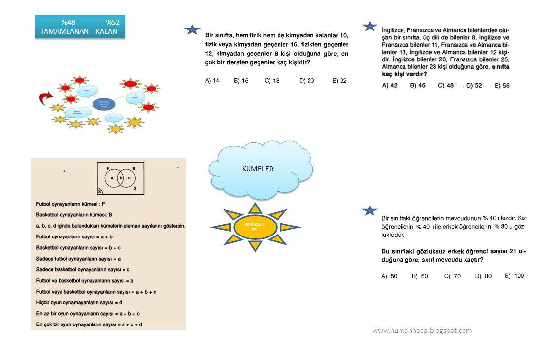 %48 %52 TAMAMLANAN KALAN KÜMELER PROBLEMLER www.numanhoca.blogspot.com