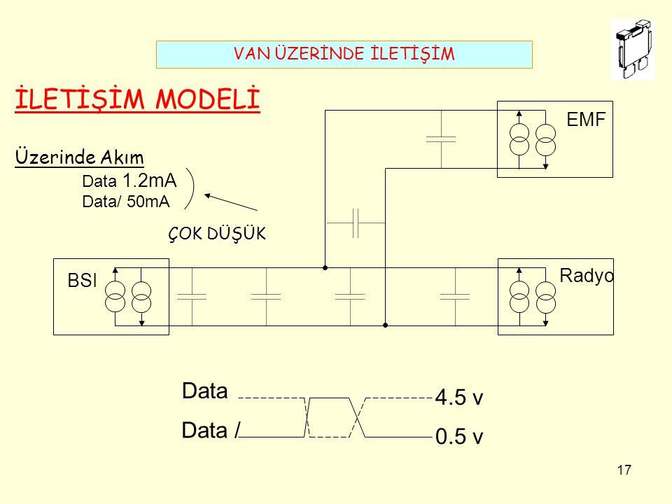 İLETİŞİM MODELİ Data 4.5 v Data / 0.5 v VAN EMF Üzerinde Akιm