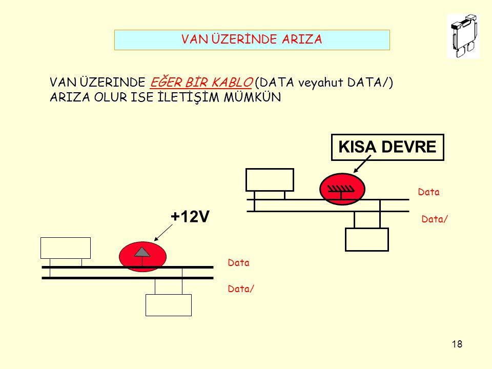 KISA DEVRE +12V VAN ÜZERİNDE ARIZA