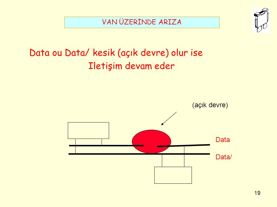 Data ou Data/ kesik (açιk devre) olur ise Iletişim devam eder