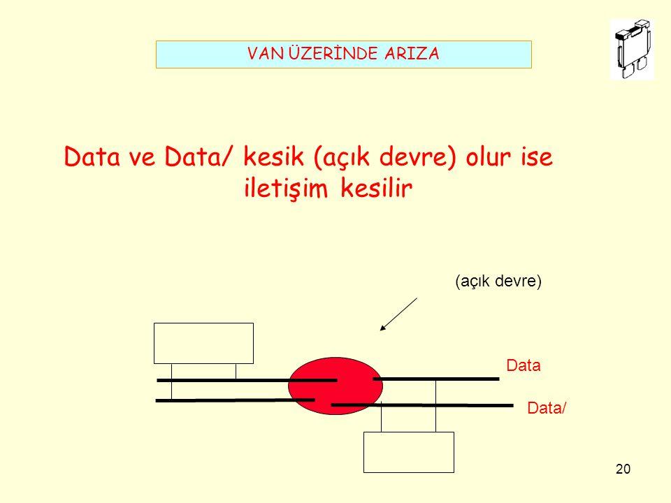 Data ve Data/ kesik (açιk devre) olur ise iletişim kesilir