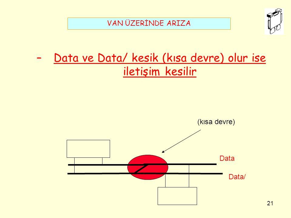 Data ve Data/ kesik (kιsa devre) olur ise iletişim kesilir