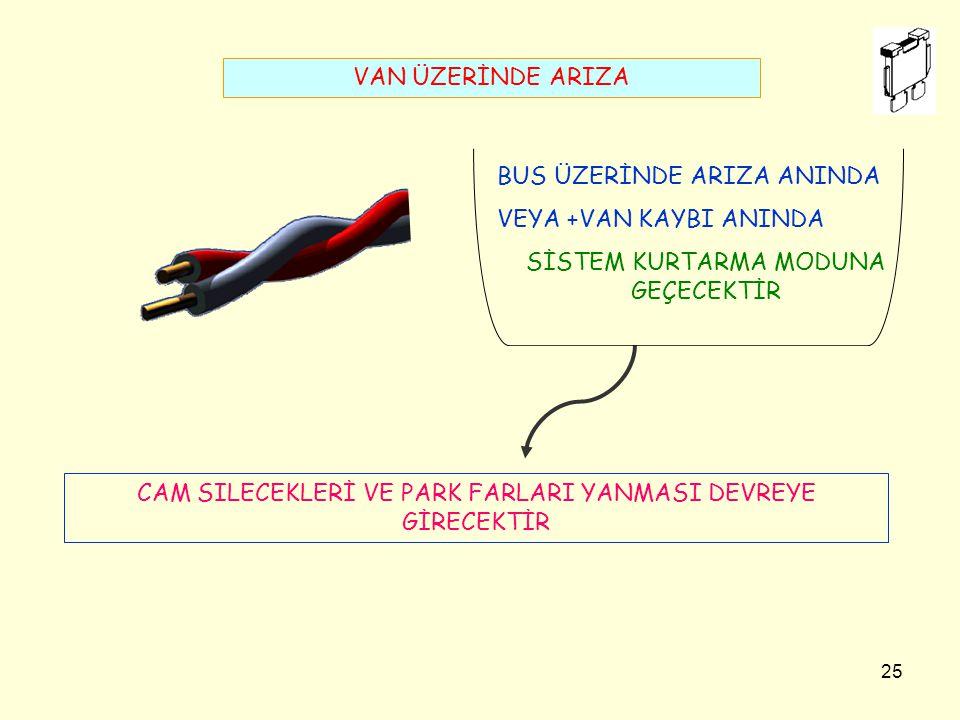 BUS ÜZERİNDE ARIZA ANINDA VEYA +VAN KAYBI ANINDA