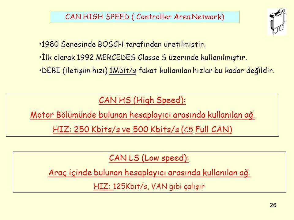 Motor Bölümünde bulunan hesaplayιcι arasιnda kullanιlan ağ.