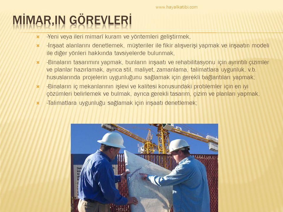 www.hayalkatibi.com MİMAR,IN GÖREVLERİ. -Yeni veya ileri mimarî kuram ve yöntemleri geliştirmek,
