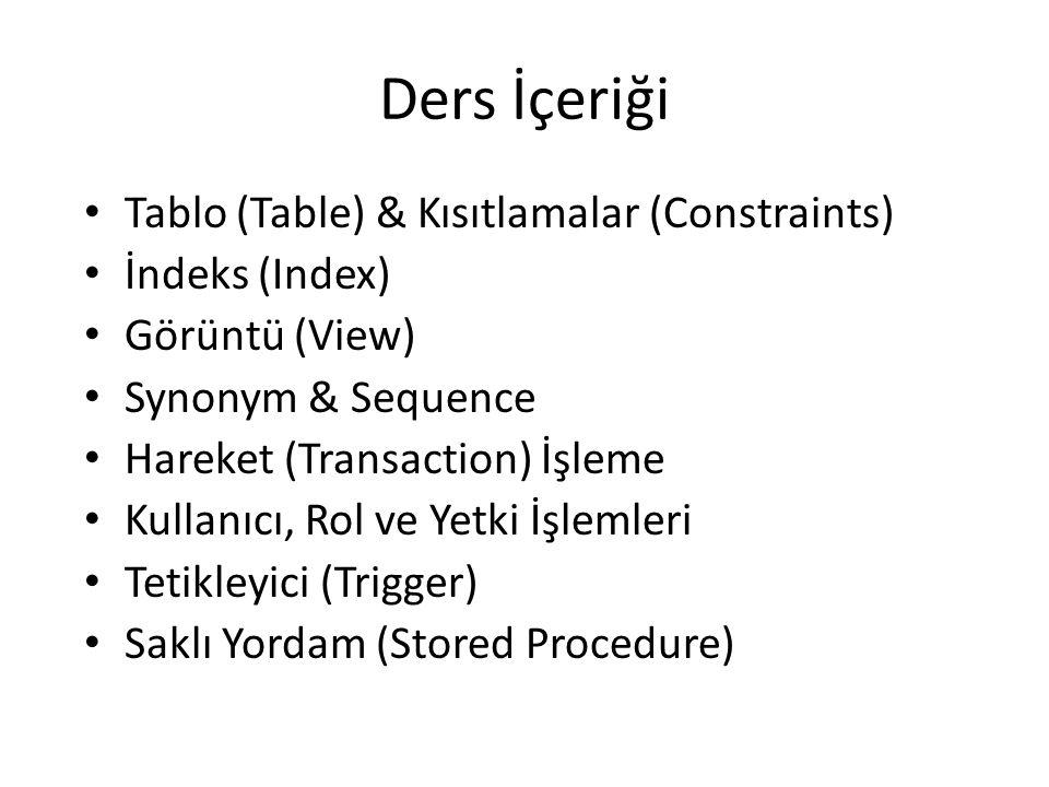 Ders İçeriği Tablo (Table) & Kısıtlamalar (Constraints) İndeks (Index)