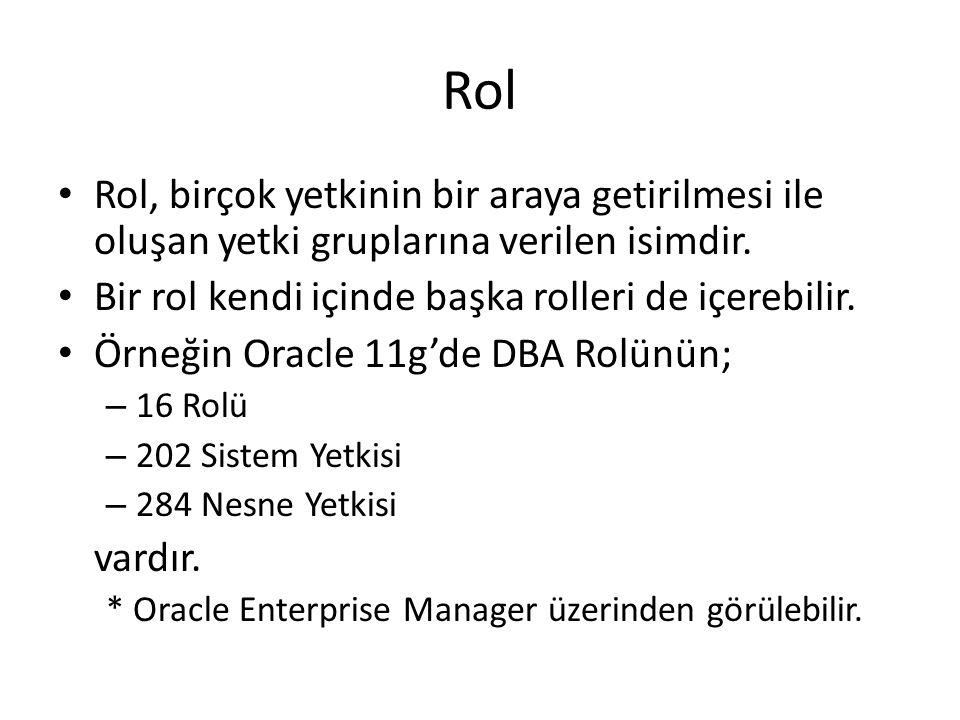 Rol Rol, birçok yetkinin bir araya getirilmesi ile oluşan yetki gruplarına verilen isimdir. Bir rol kendi içinde başka rolleri de içerebilir.