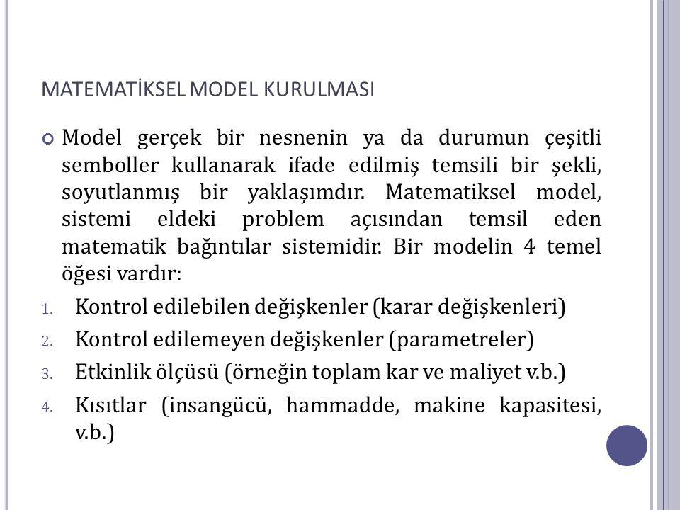 MATEMATİKSEL MODEL KURULMASI