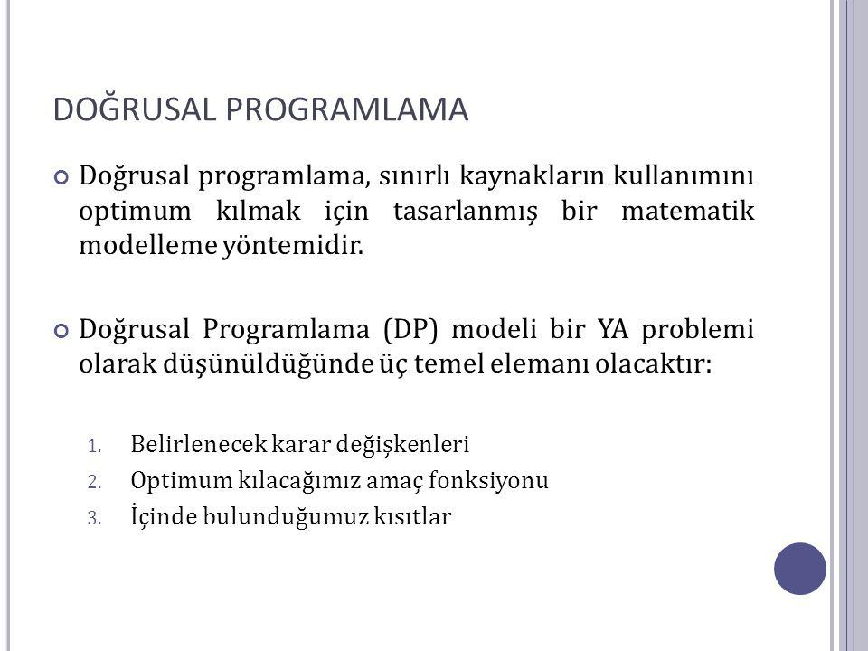 DOĞRUSAL PROGRAMLAMA Doğrusal programlama, sınırlı kaynakların kullanımını optimum kılmak için tasarlanmış bir matematik modelleme yöntemidir.