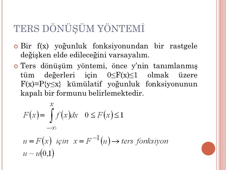 TERS DÖNÜŞÜM YÖNTEMİ Bir f(x) yoğunluk fonksiyonundan bir rastgele değişken elde edileceğini varsayalım.