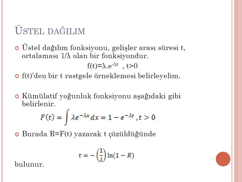 Üstel dağilim Üstel dağılım fonksiyonu, gelişler arası süresi t, ortalaması 1/λ olan bir fonksiyondur.