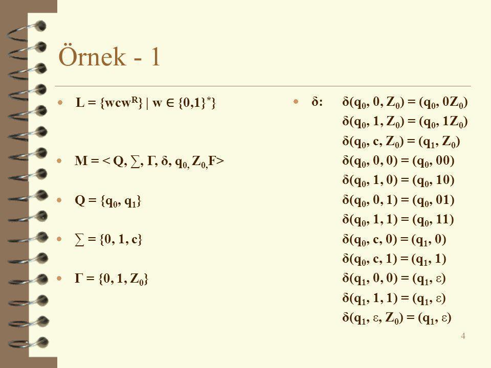 Örnek - 1 L = {wcwR} | w ∈ {0,1}*} δ: δ(q0, 0, Z0) = (q0, 0Z0)