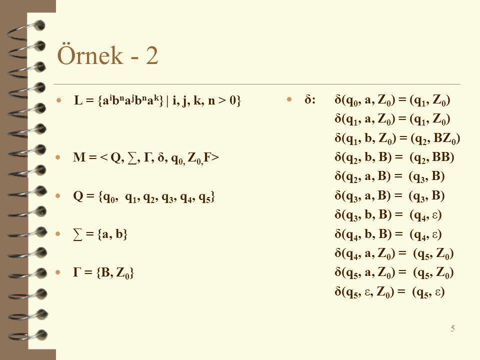 Örnek - 2 L = {aibnajbnak} | i, j, k, n > 0}