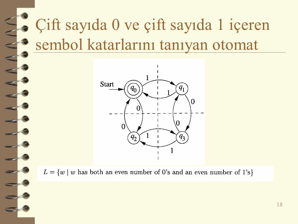 Çift sayıda 0 ve çift sayıda 1 içeren sembol katarlarını tanıyan otomat