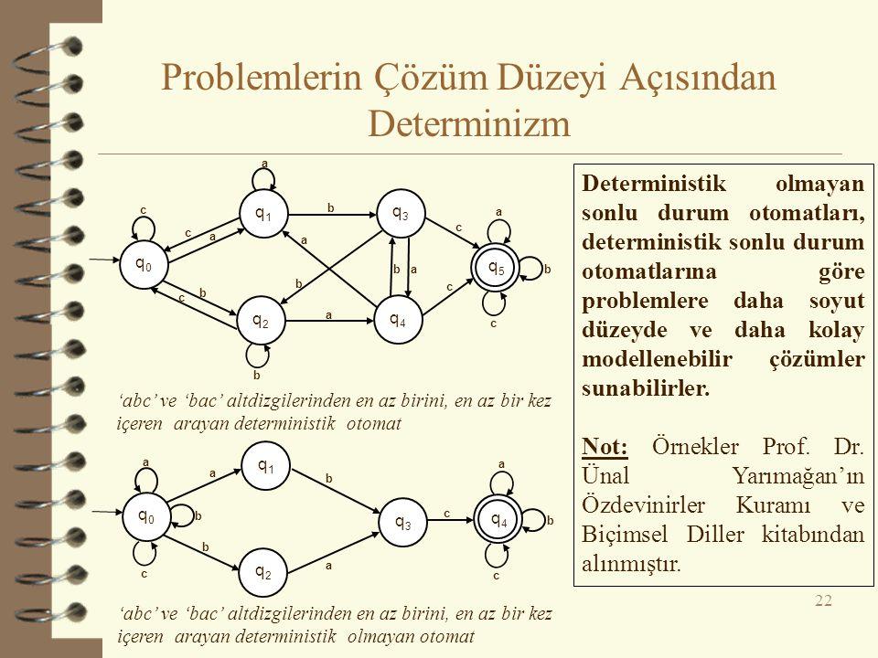 Problemlerin Çözüm Düzeyi Açısından Determinizm