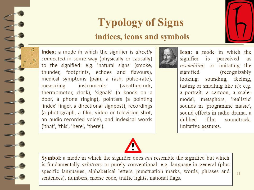 Typology of Signs indices, icons and symbols